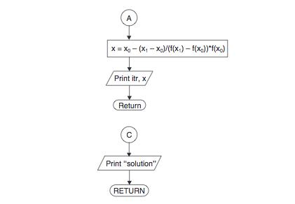 bisection method matlab pdf free