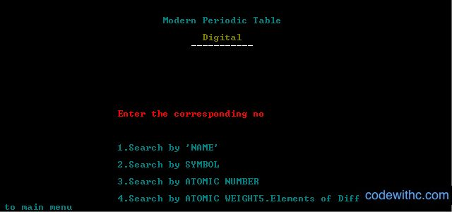 Modern periodic table c project code with c welcome screen modern periodic table in c search element urtaz Images