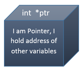 How to Understand and Use Pointers in C?
