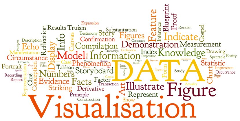 Data Visualization Software Project in Java