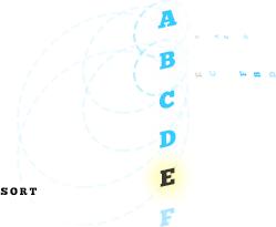 Sorting Strings Alphabetically in C