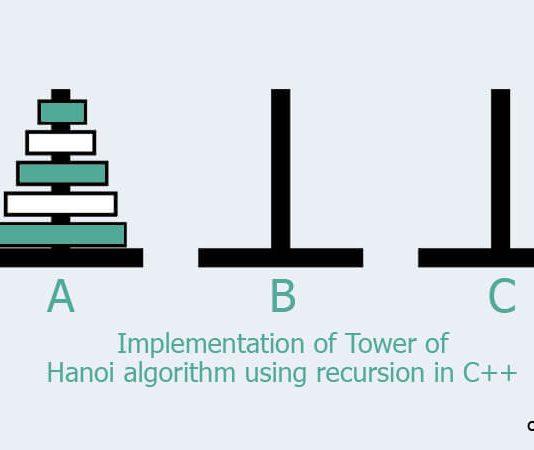 Implementation of Tower of Hanoi Algorithm using Recursion in C++
