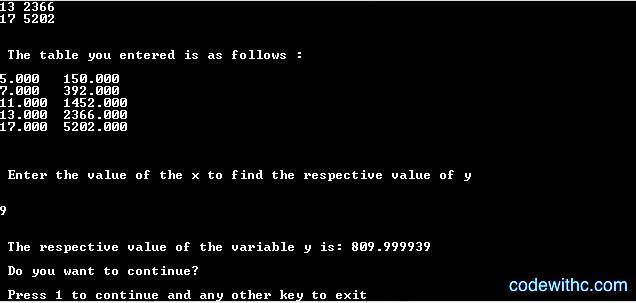 C Program for Lagrange Interpolation   Code with C