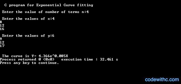 C Program for Exponential Curve Fitting - Output