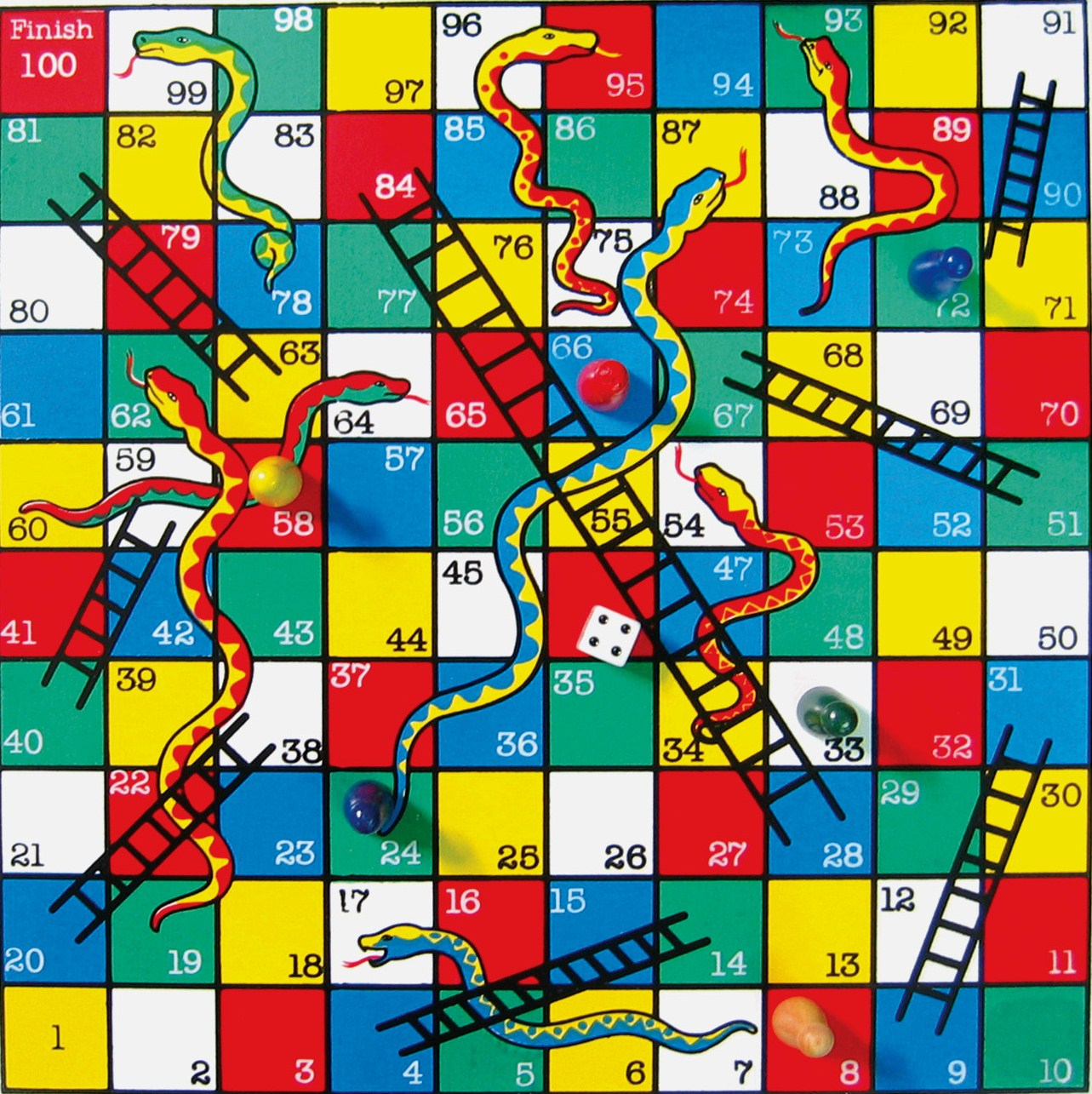 Snakes And Ladders Game Project In C Code With C