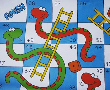 Snakes and Ladders Game Project in C
