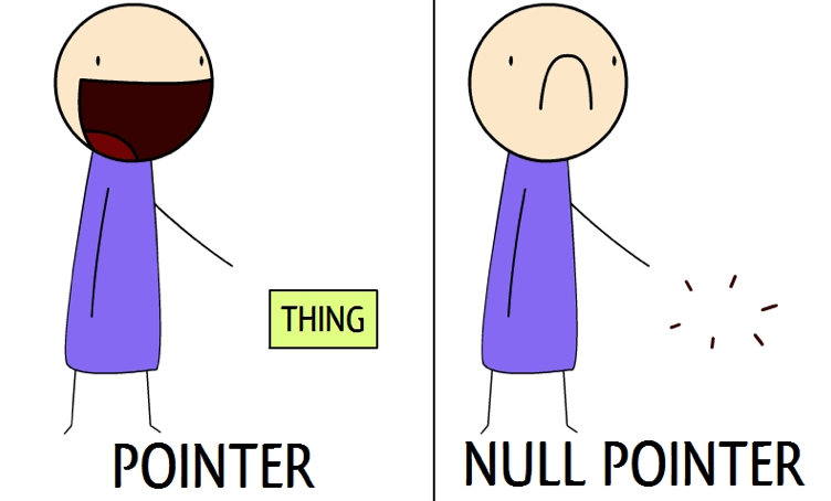 Null Pointers in C