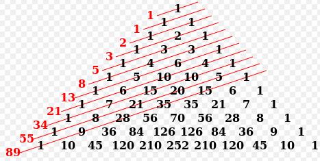 C Program for Fibonacci Series - Fibonacci Numbers in Pascal's Triangle