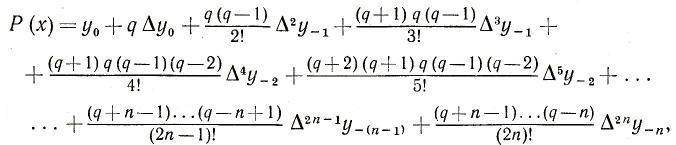 Newton's Forward Interpolation Formula