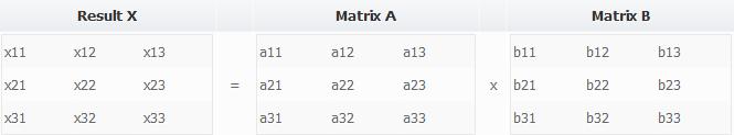 Matrix Multiplication in C - resultant matrix X