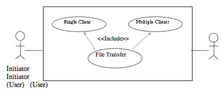 File Transfer and Chat Project Java