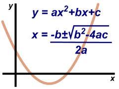Solving Quadratic Equations in C