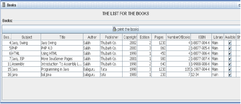Library Management System - List of All Books