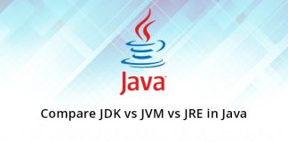 Compare JDK vs JVM vs JRE in Java