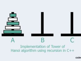 Implementation of Tower of Hanoi Algorithm using Recursion in C++